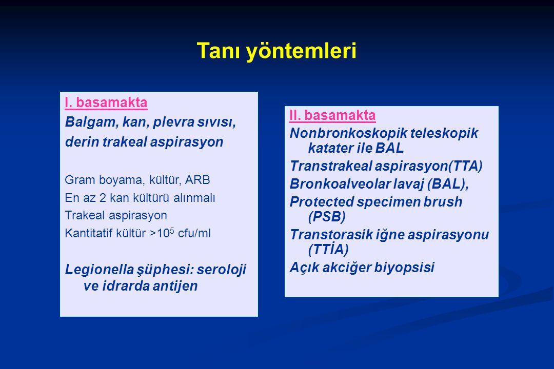Tanı yöntemleri I. basamakta Balgam, kan, plevra sıvısı, derin trakeal aspirasyon Gram boyama, kültür, ARB En az 2 kan kültürü alınmalı Trakeal aspira