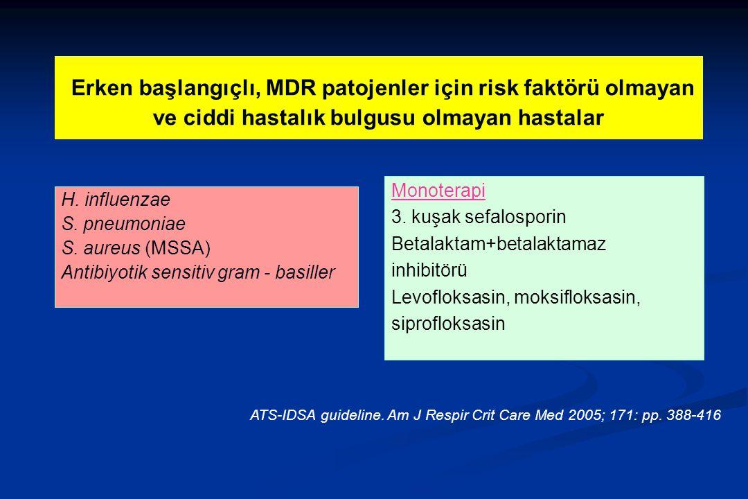 Erken başlangıçlı, MDR patojenler için risk faktörü olmayan ve ciddi hastalık bulgusu olmayan hastalar H. influenzae S. pneumoniae S. aureus (MSSA) An