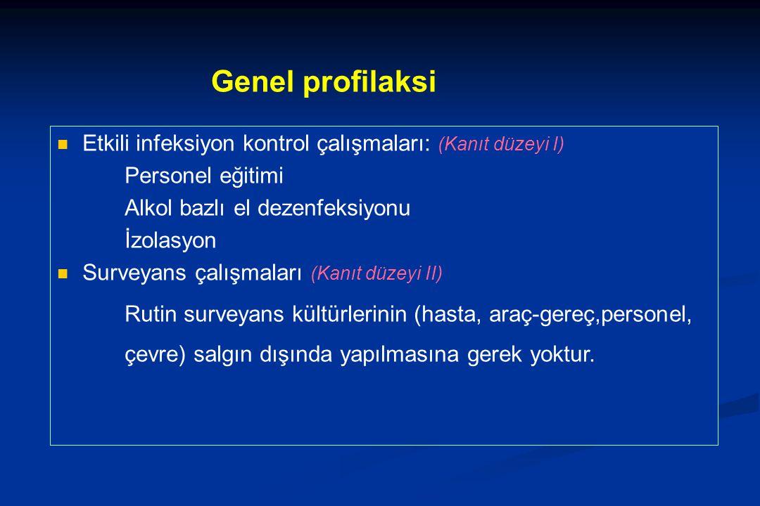 Genel profilaksi Etkili infeksiyon kontrol çalışmaları: (Kanıt düzeyi I) Personel eğitimi Alkol bazlı el dezenfeksiyonu İzolasyon Surveyans çalışmalar