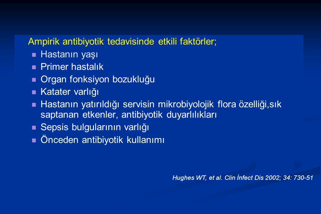 Ampirik antibiyotik tedavisinde etkili faktörler; Hastanın yaşı Primer hastalık Organ fonksiyon bozukluğu Katater varlığı Hastanın yatırıldığı servisin mikrobiyolojik flora özelliği,sık saptanan etkenler, antibiyotik duyarlılıkları Sepsis bulgularının varlığı Önceden antibiyotik kullanımı Hughes WT, et al.