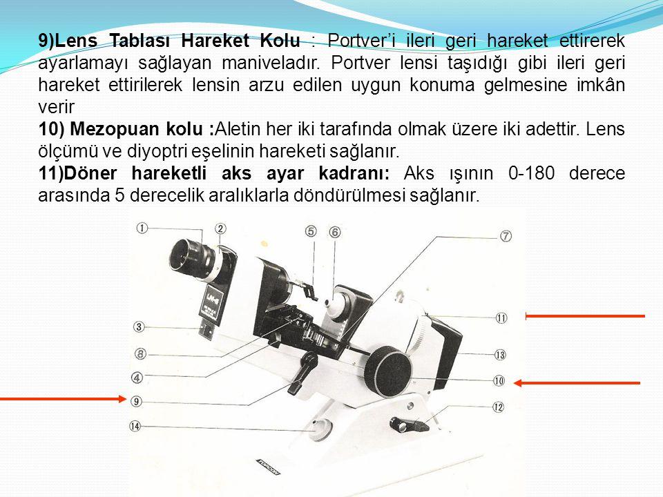 9)Lens Tablası Hareket Kolu : Portver'i ileri geri hareket ettirerek ayarlamayı sağlayan maniveladır. Portver lensi taşıdığı gibi ileri geri hareket e