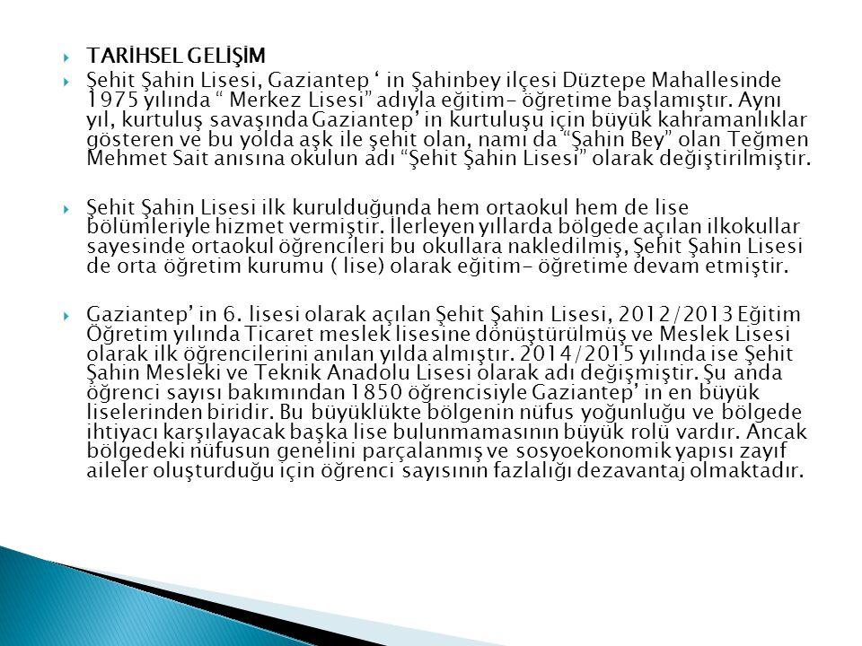 """ TARİHSEL GELİŞİM  Şehit Şahin Lisesi, Gaziantep ' in Şahinbey ilçesi Düztepe Mahallesinde 1975 yılında """" Merkez Lisesi"""" adıyla eğitim- öğretime baş"""