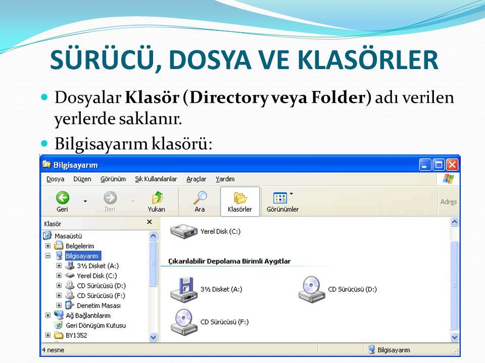 SÜRÜCÜ, DOSYA VE KLASÖRLER Dosyalar Klasör (Directory veya Folder) adı verilen yerlerde saklanır. Bilgisayarım klasörü: