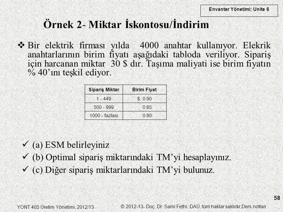 Envanter Yönetimi; Unite 6 YONT 405 Üretim Yönetimi, 2012/13 © 2012-13- Doç.