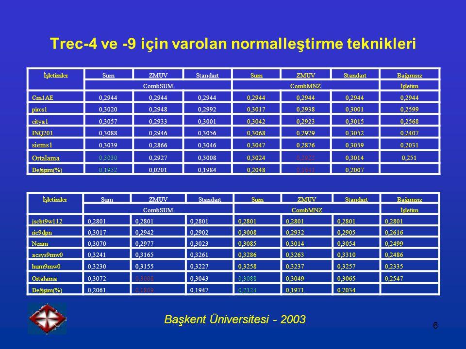 6 Trec-4 ve -9 için varolan normalleştirme teknikleri İşletimlerSumZMUVStandartSumZMUVStandartBağımsız CombSUMCombMNZİşletim Crn1AE0,2944 pircs10,3020