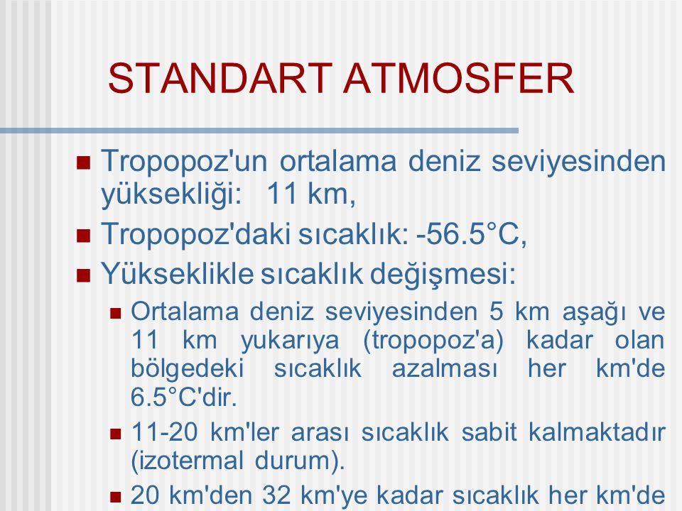 STANDART ATMOSFER Tropopoz'un ortalama deniz seviyesinden yüksekliği: 11 km, Tropopoz'daki sıcaklık: -56.5°C, Yükseklikle sıcaklık değişmesi: Ortalama