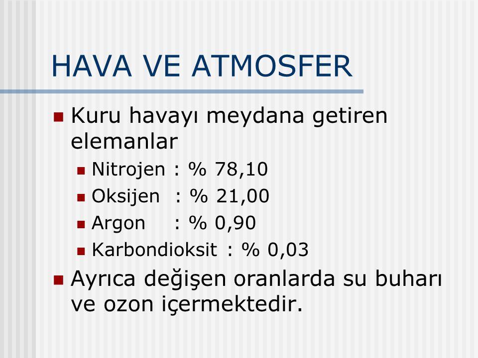 HAVA VE ATMOSFER Kuru havayı meydana getiren elemanlar Nitrojen : % 78,10 Oksijen : % 21,00 Argon : % 0,90 Karbondioksit : % 0,03 Ayrıca değişen oranl