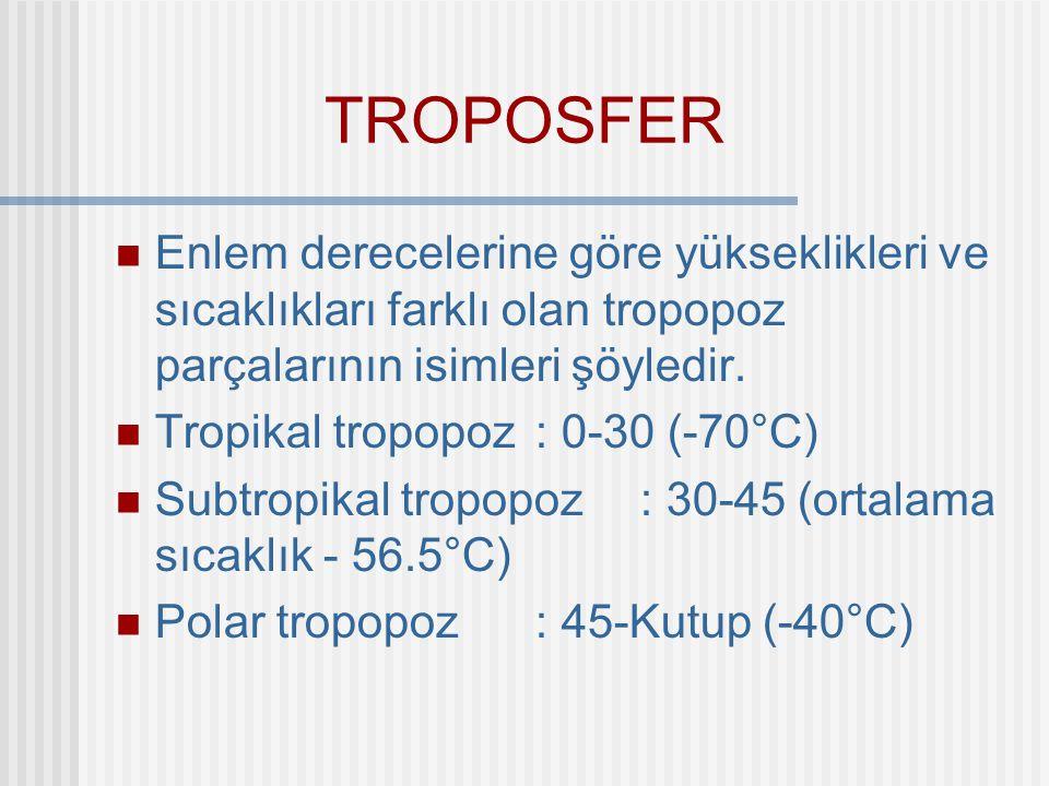 TROPOSFER Enlem derecelerine göre yükseklikleri ve sıcaklıkları farklı olan tropopoz parçalarının isimleri şöyledir. Tropikal tropopoz: 0-30 (-70°C) S