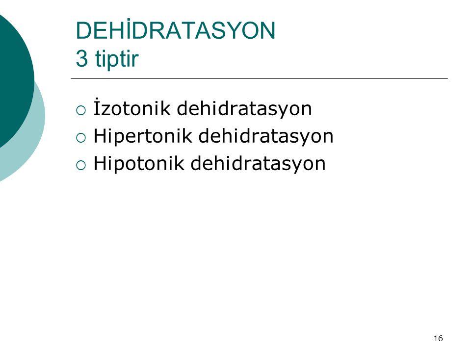 16 DEHİDRATASYON 3 tiptir  İzotonik dehidratasyon  Hipertonik dehidratasyon  Hipotonik dehidratasyon