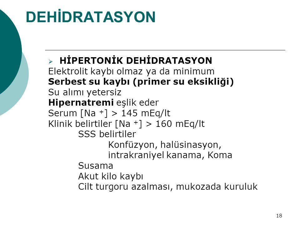 18 DEHİDRATASYON  HİPERTONİK DEHİDRATASYON Elektrolit kaybı olmaz ya da minimum Serbest su kaybı (primer su eksikliği) Su alımı yetersiz Hipernatremi eşlik eder Serum [Na + ] > 145 mEq/lt Klinik belirtiler [Na + ] > 160 mEq/lt SSS belirtiler Konfüzyon, halüsinasyon, intrakraniyel kanama, Koma Susama Akut kilo kaybı Cilt turgoru azalması, mukozada kuruluk