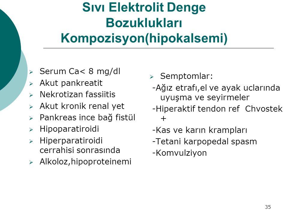 35 Sıvı Elektrolit Denge Bozuklukları Kompozisyon(hipokalsemi)  Serum Ca< 8 mg/dl  Akut pankreatit  Nekrotizan fassiitis  Akut kronik renal yet  Pankreas ince bağ fistül  Hipoparatiroidi  Hiperparatiroidi cerrahisi sonrasında  Alkoloz,hipoproteinemi  Semptomlar: -Ağız etrafı,el ve ayak uclarında uyuşma ve seyirmeler -Hiperaktif tendon ref Chvostek + -Kas ve karın krampları -Tetani karpopedal spasm -Komvulziyon
