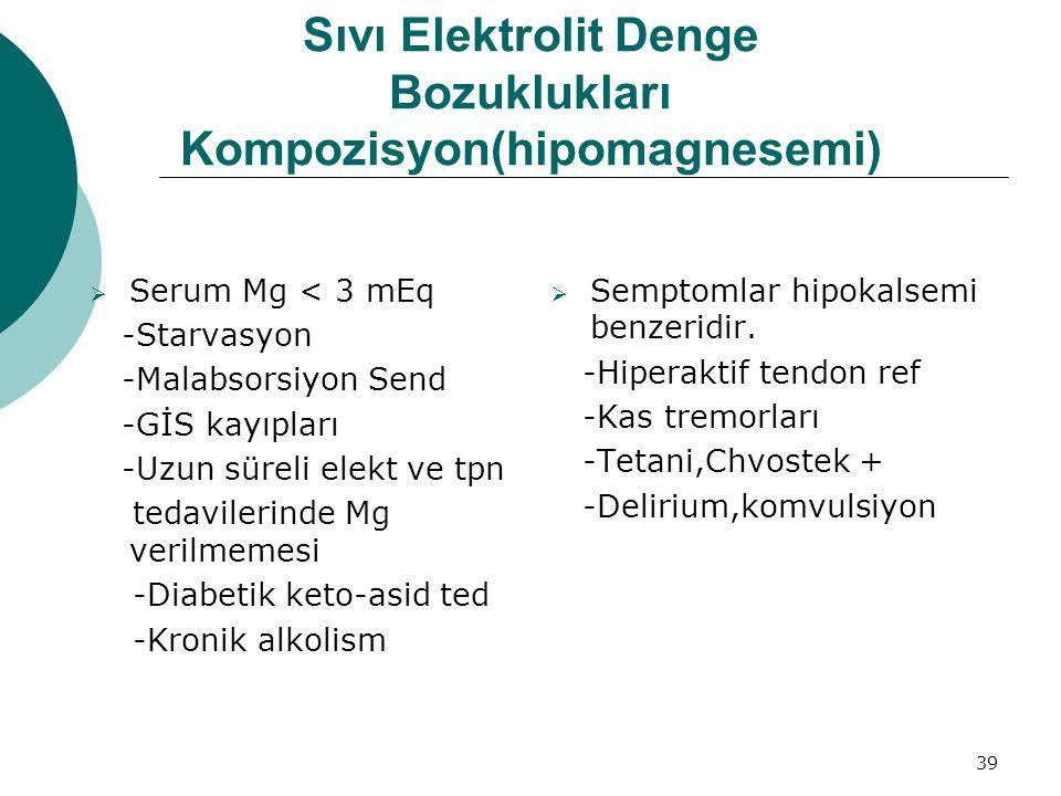 39 Sıvı Elektrolit Denge Bozuklukları Kompozisyon(hipomagnesemi)  Serum Mg < 3 mEq -Starvasyon -Malabsorsiyon Send -GİS kayıpları -Uzun süreli elekt ve tpn tedavilerinde Mg verilmemesi -Diabetik keto-asid ted -Kronik alkolism  Semptomlar hipokalsemi benzeridir.