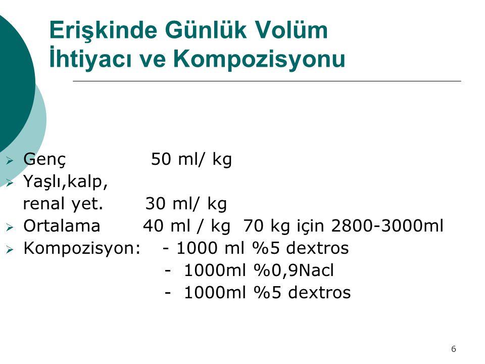 6 Erişkinde Günlük Volüm İhtiyacı ve Kompozisyonu  Genç50 ml/ kg  Yaşlı,kalp, renal yet.
