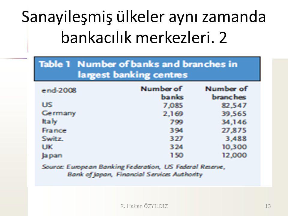 Sanayileşmiş ülkeler aynı zamanda bankacılık merkezleri. 2 13R. Hakan ÖZYILDIZ