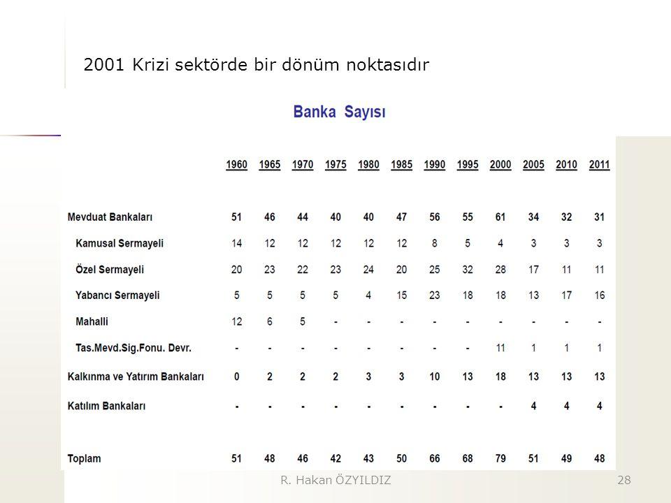 28R. Hakan ÖZYILDIZ 2001 Krizi sektörde bir dönüm noktasıdır