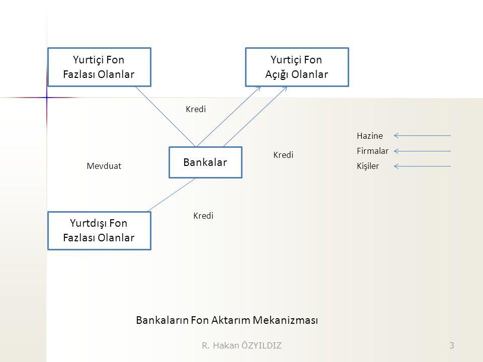 Borç Veren Para Borç Senedi Borç Alan Para Borç Senedi Aracı Doğrudan Finansman Dolaylı Finansman 4R.
