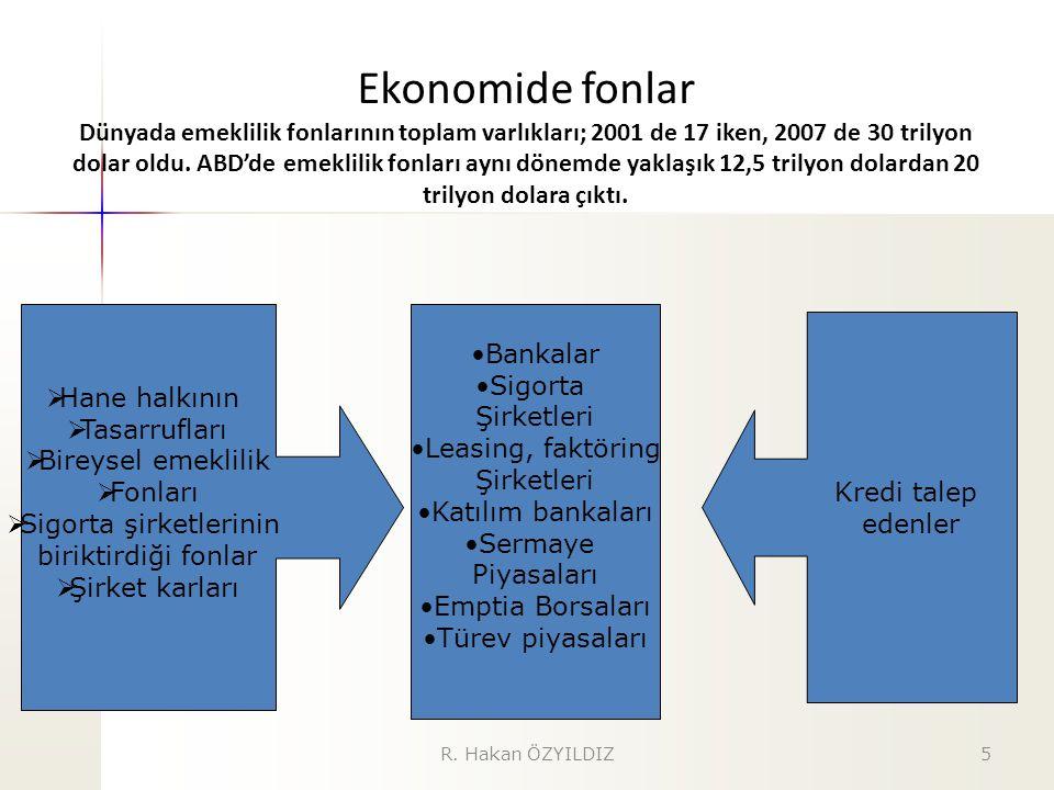 Ekonomide fonlar Dünyada emeklilik fonlarının toplam varlıkları; 2001 de 17 iken, 2007 de 30 trilyon dolar oldu. ABD'de emeklilik fonları aynı dönemde
