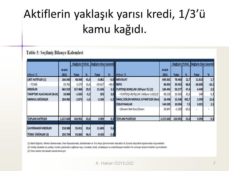 Pasifin yüzde 15'i dışarıdan R. Hakan ÖZYILDIZ48