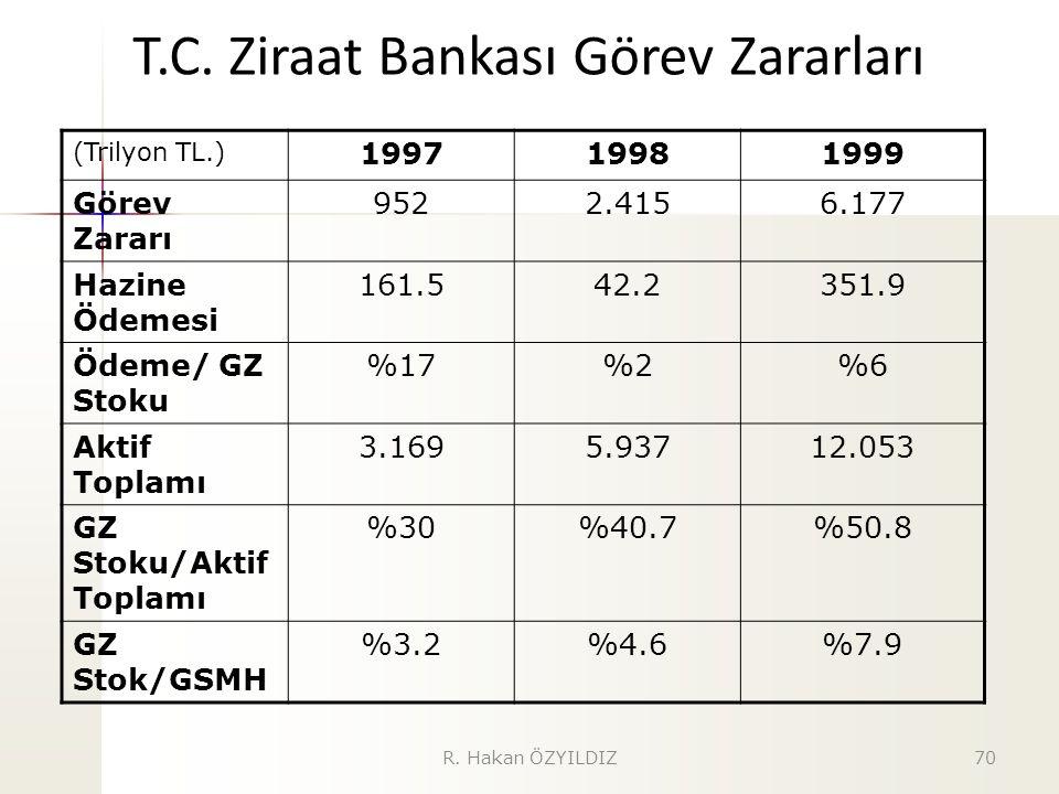 T.C. Ziraat Bankası Görev Zararları (Trilyon TL.) 199719981999 Görev Zararı 9522.4156.177 Hazine Ödemesi 161.542.2351.9 Ödeme/ GZ Stoku %17%2%6 Aktif