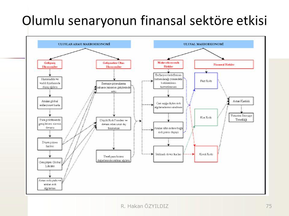 Olumlu senaryonun finansal sektöre etkisi 75R. Hakan ÖZYILDIZ