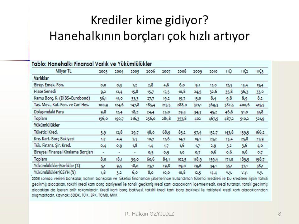 1994 ve 2001 Krizleri büyüme trendini etkilemiş R. Hakan ÖZYILDIZ29