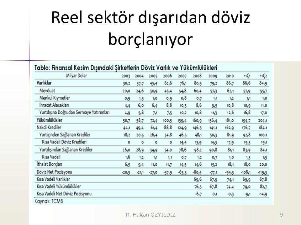 Penetrasyon: Ekonomide bankacılığın yaygınlığı.Diğer ülkelerle karşılaştırıldığında çok düşük.