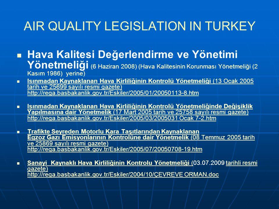 AIR QUALITY LEGISLATION IN TURKEY Hava Kalitesi Değerlendirme ve Yönetimi Yönetmeliği (6 Haziran 2008) (Hava Kalitesinin Korunması Yönetmeliği (2 Kasım 1986) yerine) Isınmadan Kaynaklanan Hava Kirliliğinin Kontrolü Yönetmeliği (13 Ocak 2005 tarih ve 25699 sayılı resmi gazete) http://rega.basbakanlik.gov.tr/Eskiler/2005/01/20050113-8.htm Isınmadan Kaynaklanan Hava Kirliliğinin Kontrolü Yönetmeliği (13 Ocak 2005 tarih ve 25699 sayılı resmi gazete) http://rega.basbakanlik.gov.tr/Eskiler/2005/01/20050113-8.htm Isınmadan Kaynaklanan Hava Kirliliğinin Kontrolü Yönetmeliğinde Değişiklik Yapılmasına dair Yönetmelik (17 Mart 2005 tarih ve 25758 sayılı resmi gazete) http://rega.basbakanlik.gov.tr/Eskiler/2005/03/2005031 Ocak 7-2.htm Isınmadan Kaynaklanan Hava Kirliliğinin Kontrolü Yönetmeliğinde Değişiklik Yapılmasına dair Yönetmelik (17 Mart 2005 tarih ve 25758 sayılı resmi gazete) http://rega.basbakanlik.gov.tr/Eskiler/2005/03/2005031 Ocak 7-2.htm Trafikte Seyreden Motorlu Kara Taşıtlarından Kaynaklanan Egzoz Gazı Emisyonlarının Kontrolüne dair Yönetmelik (08 Temmuz 2005 tarih ve 25869 sayılı resmi gazete) http://rega.basbakanlik.gov.tr/Eskiler/2005/07/20050708-19.htm Trafikte Seyreden Motorlu Kara Taşıtlarından Kaynaklanan Egzoz Gazı Emisyonlarının Kontrolüne dair Yönetmelik (08 Temmuz 2005 tarih ve 25869 sayılı resmi gazete) http://rega.basbakanlik.gov.tr/Eskiler/2005/07/20050708-19.htm Sanayi Kaynaklı Hava Kirliliğinin Kontrolu Yönetmeliği (03.07.2009 tarihli resmi gazete) http://rega.basbakanlik.gov.tr/Eskiler/2004/10/ÇEVREVE ORMAN.doc Sanayi Kaynaklı Hava Kirliliğinin Kontrolu Yönetmeliği (tarihli resmi gazete) http://rega.basbakanlik.gov.tr/Eskiler/2004/10/ÇEVREVE ORMAN.doc