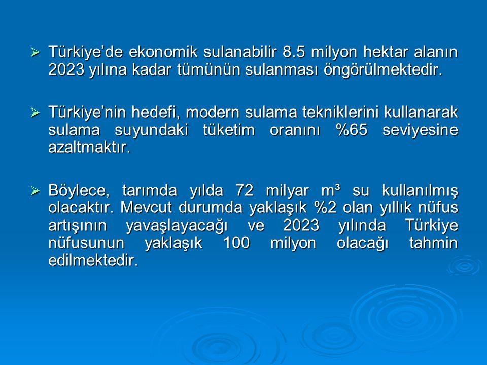  Türkiye'de ekonomik sulanabilir 8.5 milyon hektar alanın 2023 yılına kadar tümünün sulanması öngörülmektedir.  Türkiye'nin hedefi, modern sulama te