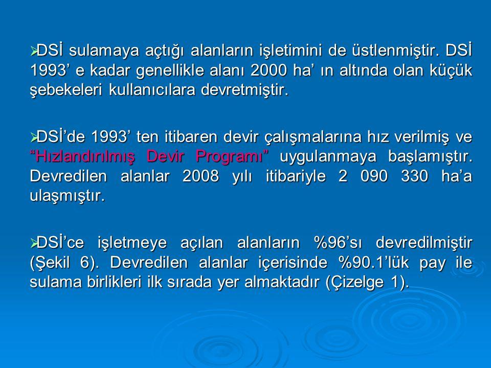  DSİ sulamaya açtığı alanların işletimini de üstlenmiştir. DSİ 1993' e kadar genellikle alanı 2000 ha' ın altında olan küçük şebekeleri kullanıcılara