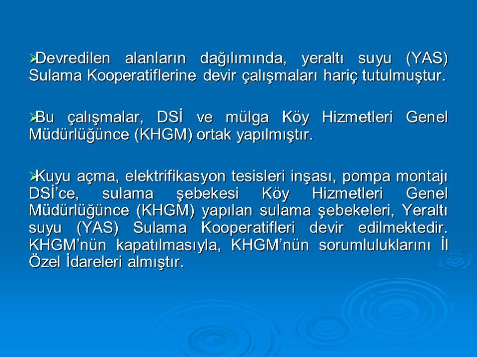  Devredilen alanların dağılımında, yeraltı suyu (YAS) Sulama Kooperatiflerine devir çalışmaları hariç tutulmuştur.  Bu çalışmalar, DSİ ve mülga Köy