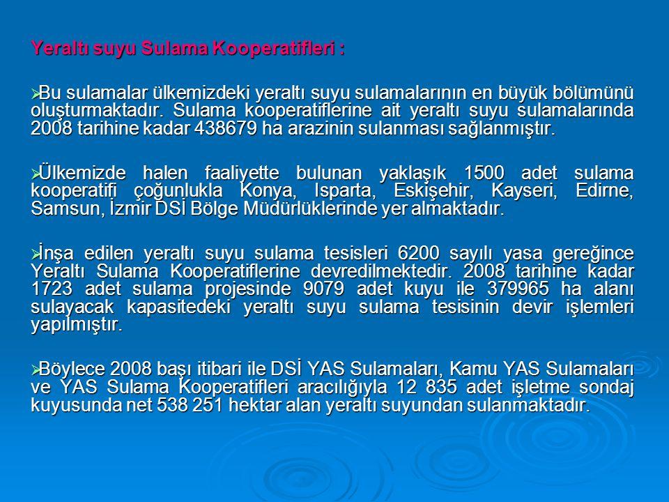 Yeraltı suyu Sulama Kooperatifleri :  Bu sulamalar ülkemizdeki yeraltı suyu sulamalarının en büyük bölümünü oluşturmaktadır. Sulama kooperatiflerine