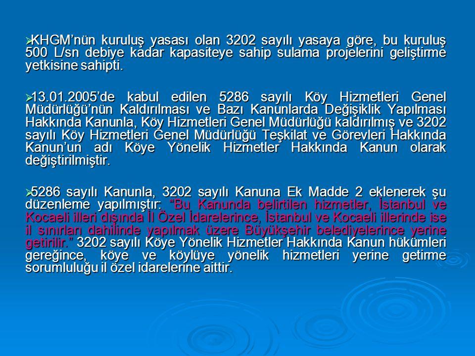 KHGM'nün kuruluş yasası olan 3202 sayılı yasaya göre, bu kuruluş 500 L/sn debiye kadar kapasiteye sahip sulama projelerini geliştirme yetkisine sahi