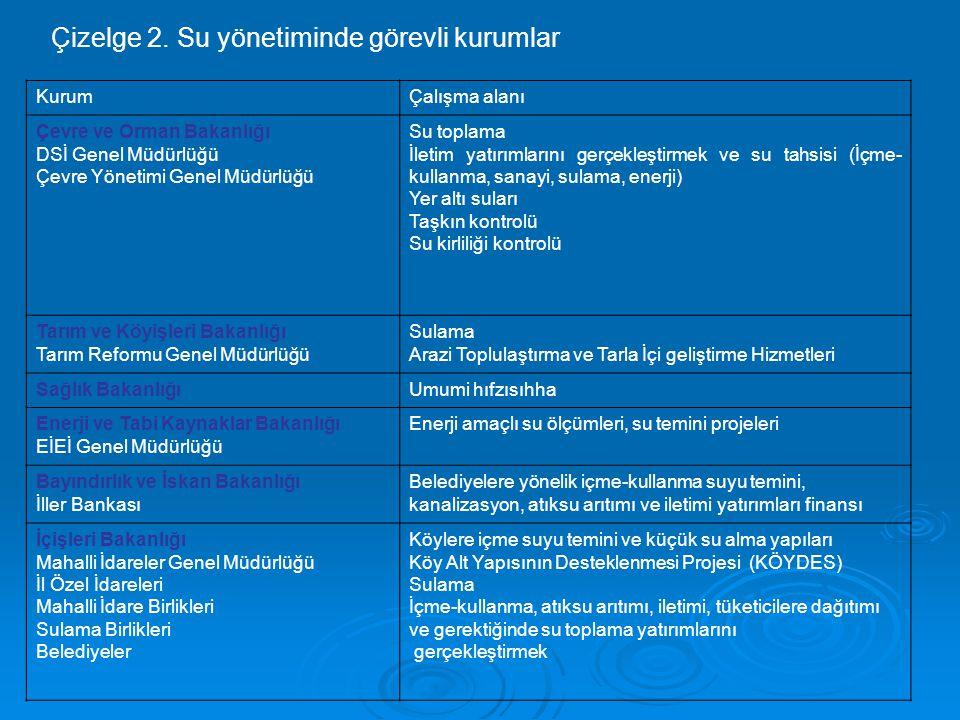 Çizelge 2. Su yönetiminde görevli kurumlar KurumÇalışma alanı Çevre ve Orman Bakanlığı DSİ Genel Müdürlüğü Çevre Yönetimi Genel Müdürlüğü Su toplama İ