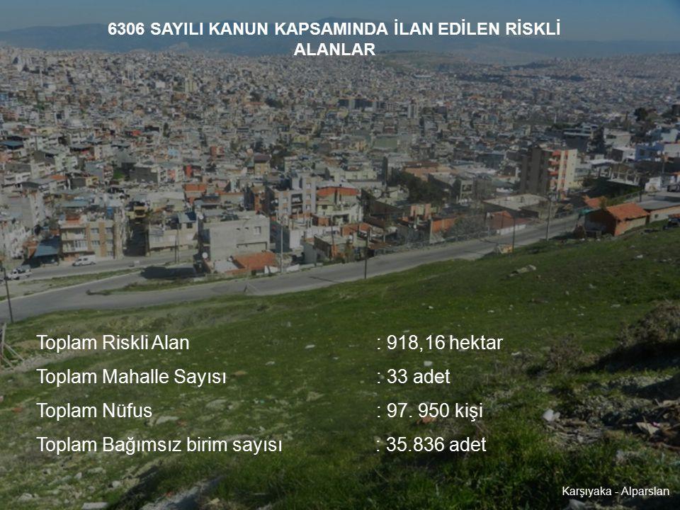 8 Toplam Riskli Alan: 918,16 hektar Toplam Mahalle Sayısı : 33 adet Toplam Nüfus : 97. 950 kişi Toplam Bağımsız birim sayısı : 35.836 adet 6306 SAYILI