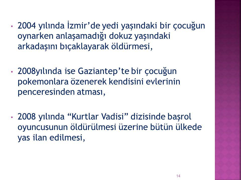 2004 yılında İzmir'de yedi yaşındaki bir çocuğun oynarken anlaşamadığı dokuz yaşındaki arkadaşını bıçaklayarak öldürmesi, 2008yılında ise Gaziantep'te bir çocuğun pokemonlara özenerek kendisini evlerinin penceresinden atması, 2008 yılında Kurtlar Vadisi dizisinde başrol oyuncusunun öldürülmesi üzerine bütün ülkede yas ilan edilmesi, 14