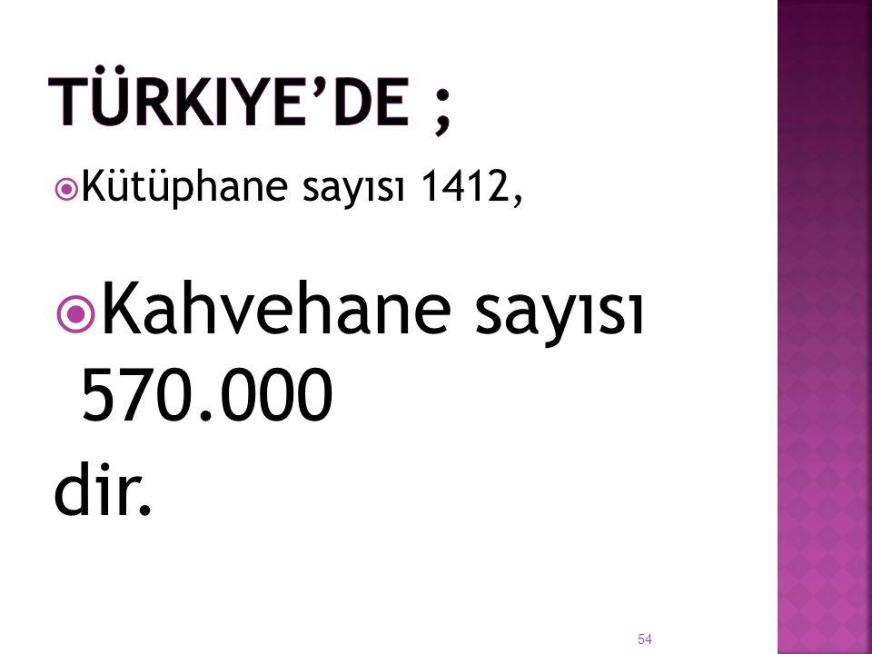  Kütüphane sayısı 1412,  Kahvehane sayısı 570.000 dir. 54