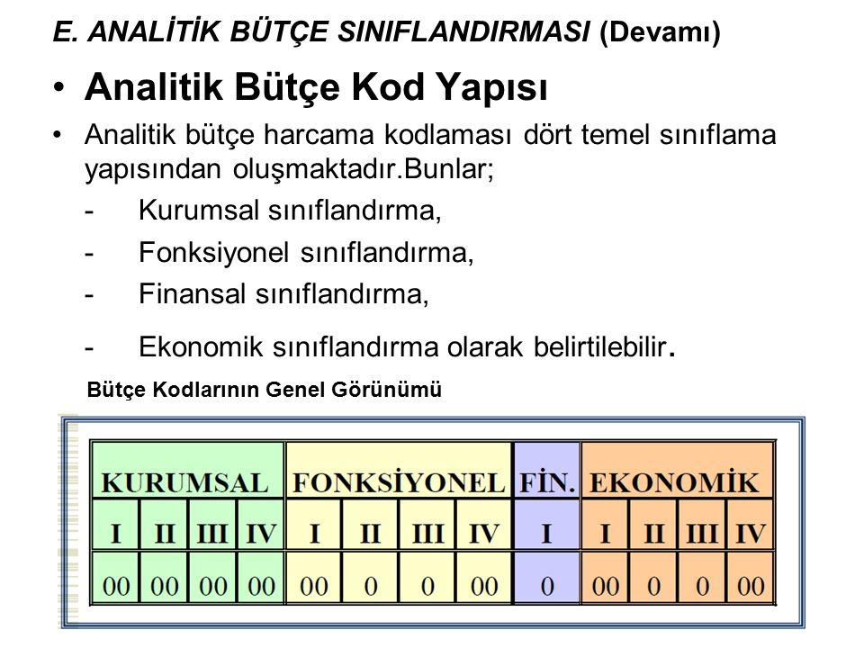 Analitik Bütçe Kod Yapısı Analitik bütçe harcama kodlaması dört temel sınıflama yapısından oluşmaktadır.Bunlar; - Kurumsal sınıflandırma, -Fonksiyonel