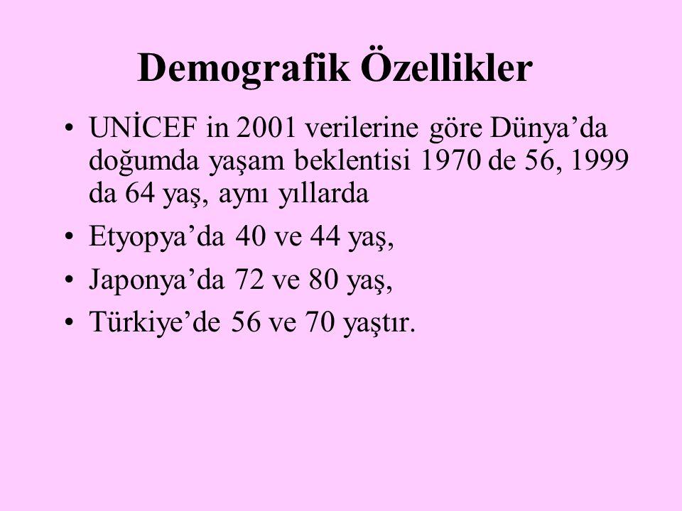 Demografik Özellikler UNİCEF in 2001 verilerine göre Dünya'da doğumda yaşam beklentisi 1970 de 56, 1999 da 64 yaş, aynı yıllarda Etyopya'da 40 ve 44 y