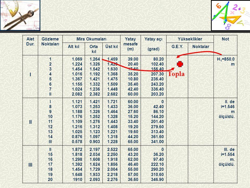 I 850.000 m Gözleme ekseni yüksekliği 1 1.264 851.264