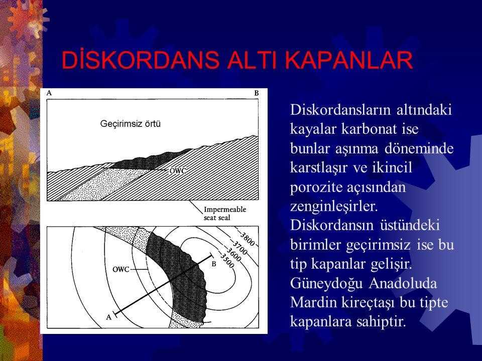 DİSKORDANS ÜSTÜ KAPANLAR: KANAL veya GÖMÜLÜ VADİ KAPANLARI Diskordans düzlemi düzensiz ise bu düzensizlikler akarsu çökelleri veya sığ denizel kumlarl