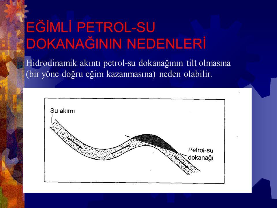 PETROL-SU DOKANAĞI ve ÖZELLİKLERİ Petrol-su ve gaz-su dokanakları permeabilitesi yüksek rezervuarlarda keskin, permeabilitesi düşük ve yüksek kapilarite basıncına sahip rezervuarlarda ise geçişli olarak gelişir.
