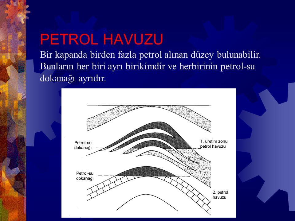 Litolojik değişime bağlı olarak eğimli petrol-su dokanağı oluşabilir.