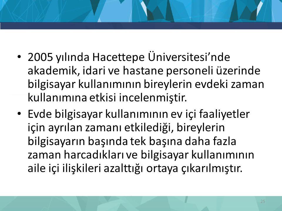 2005 yılında Hacettepe Üniversitesi'nde akademik, idari ve hastane personeli üzerinde bilgisayar kullanımının bireylerin evdeki zaman kullanımına etki