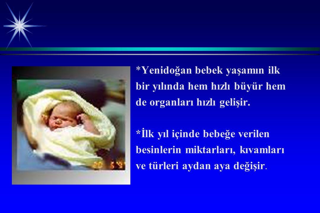 İlk yaş içinde ortalama beslenme sayısı ve miktarı YaşÖğün Sayısı/gün ä ä Doğum-1 hafta6-10 ä ä 1 hafta-1 ay6-8 ä ä 1 ay-3 ay5-6 ä ä 3 ay-7 ay4-5 ä ä 7 ay-9 ay3-4 ä ä 9ay-12ay3
