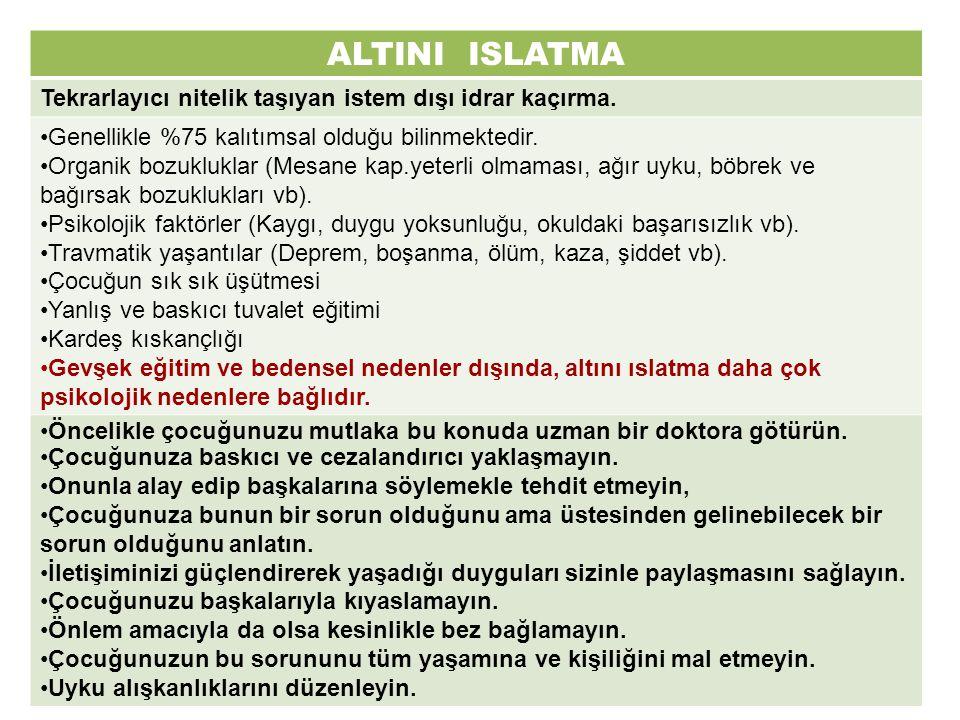 11 ALTINI ISLATMA Tekrarlayıcı nitelik taşıyan istem dışı idrar kaçırma. Genellikle %75 kalıtımsal olduğu bilinmektedir. Organik bozukluklar (Mesane k