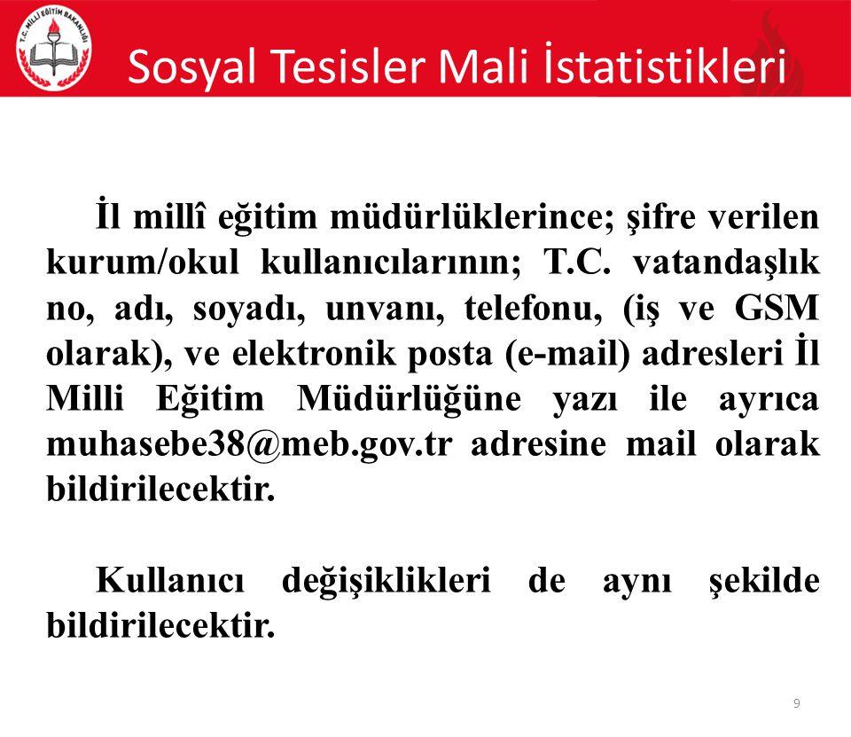 9 İl millî eğitim müdürlüklerince; şifre verilen kurum/okul kullanıcılarının; T.C. vatandaşlık no, adı, soyadı, unvanı, telefonu, (iş ve GSM olarak),
