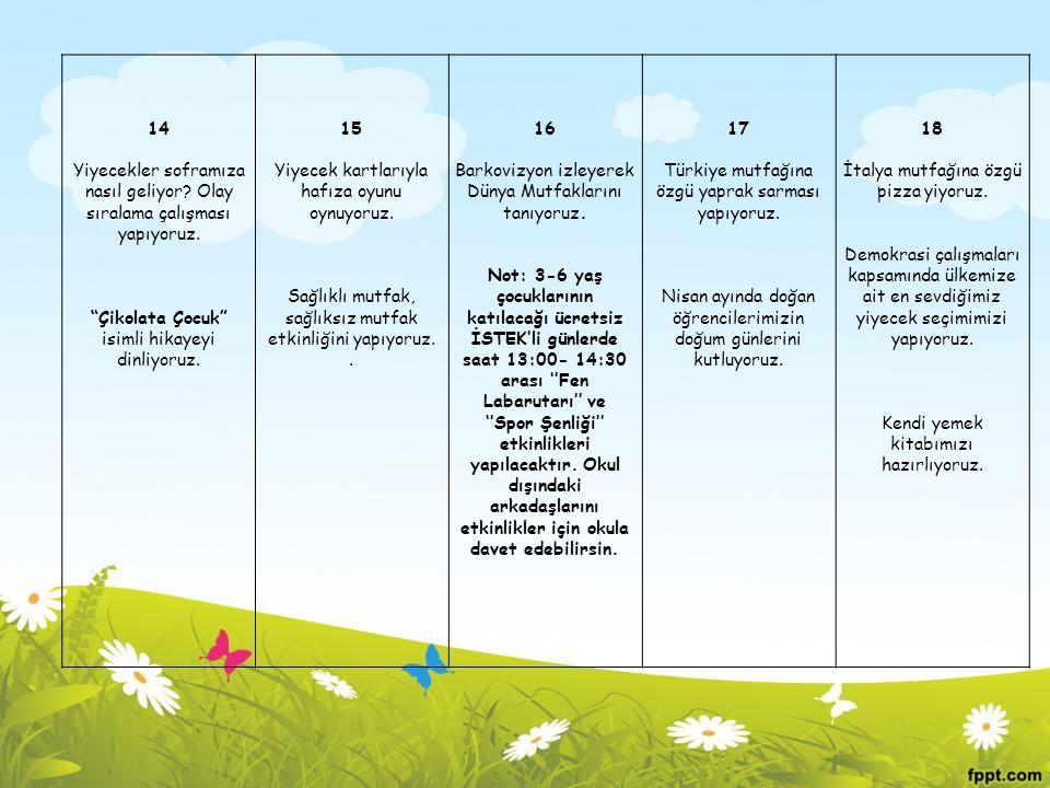 21 23 Nisan'da neden bayram yapıyoruz.Sohbet ediyoruz.