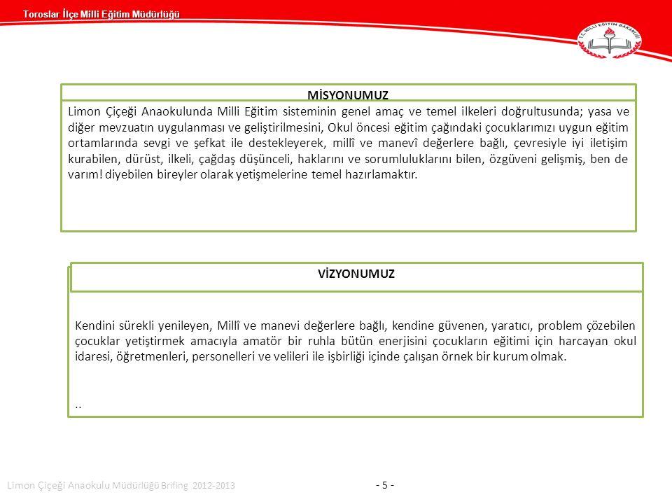 Toroslar İlçe Milli Eğitim Müdürlüğü DEĞER VE İLKELERİMİZ 1.