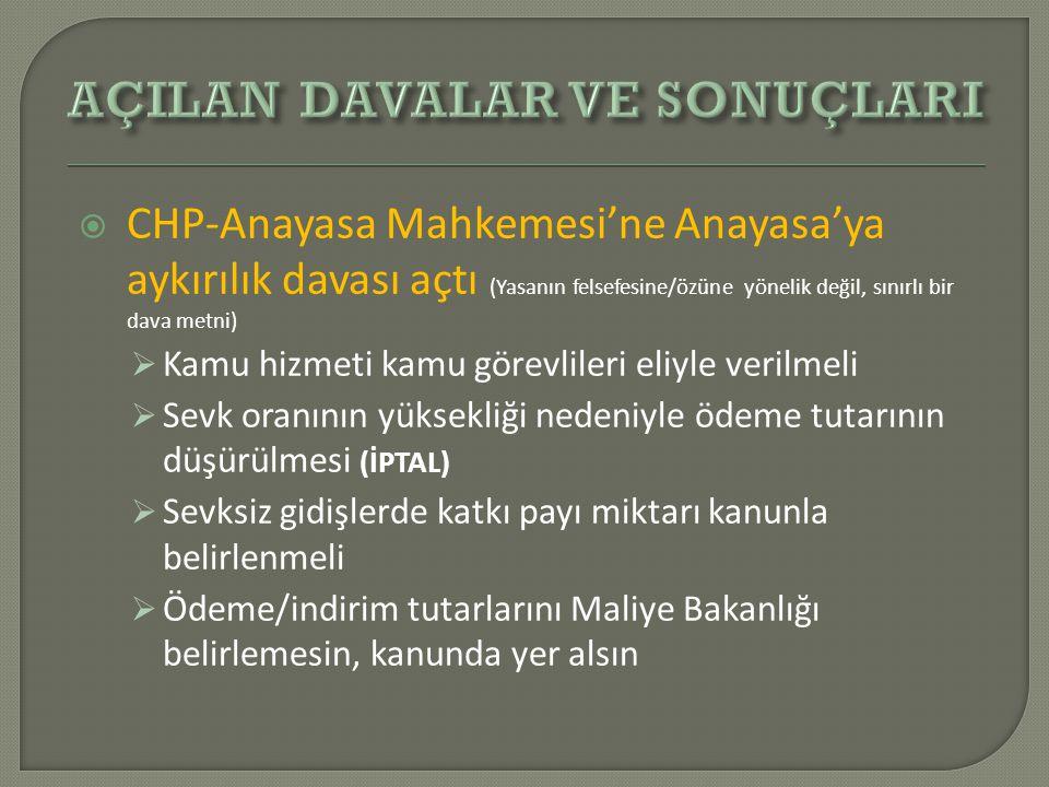  CHP-Anayasa Mahkemesi'ne Anayasa'ya aykırılık davası açtı (Yasanın felsefesine/özüne yönelik değil, sınırlı bir dava metni)  Kamu hizmeti kamu göre