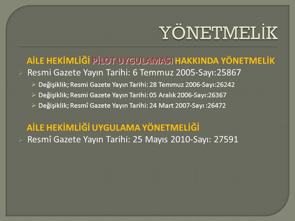 PİLOT UYGULANDIĞI İLLERDE AİLE HEKİMLİĞİNİN PİLOT UYGULANDIĞI İLLERDE TOPALUM SAĞLIĞI MERKEZLERİ KURULMASI VE ÇALIŞTIARILMASINA DAİR YÖNERGE  15.09.2005 Tarih ve 9383 Sayılı Makam Onayı  Değişiklik; 27 Ocak 2010  Değişiklik; 21 Eylül 2010